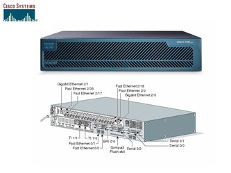 Cisco 3725 Modular Router