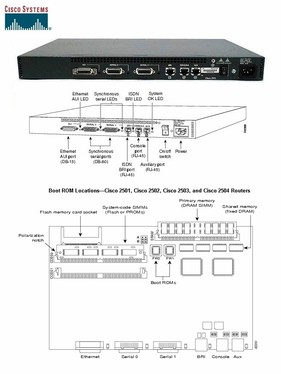 Cisco Systems 2501 router